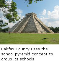 Fairfax County School Pyramids