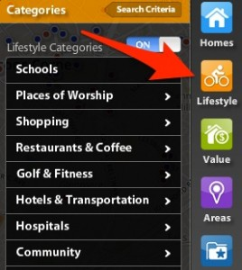 Lifestyle Categories